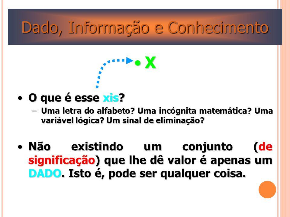 Dado, Informação e Conhecimento X O que é esse xis?O que é esse xis? –Uma letra do alfabeto? Uma incógnita matemática? Uma variável lógica? Um sinal d