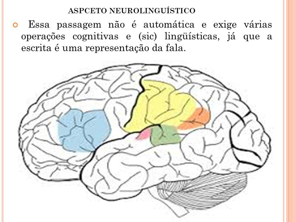 Essa passagem não é automática e exige várias operações cognitivas e (sic) lingüísticas, já que a escrita é uma representação da fala. ASPCETO NEUROLI