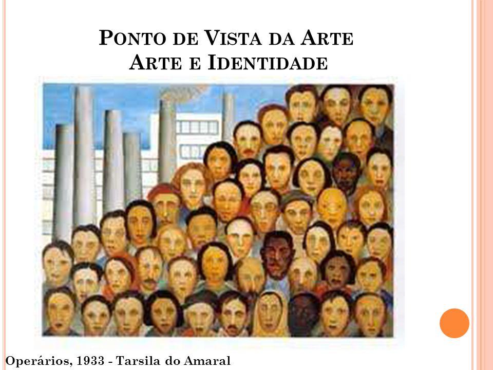 P ONTO DE V ISTA DA A RTE A RTE E I DENTIDADE Operários, 1933 - Tarsila do Amaral