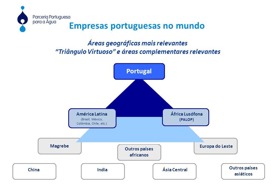 ChinaIndiaÁsia Central Outros países asiáticos Outros países africanos Empresas portuguesas no mundo Europa do Leste Magrebe Áreas geográficas mais re