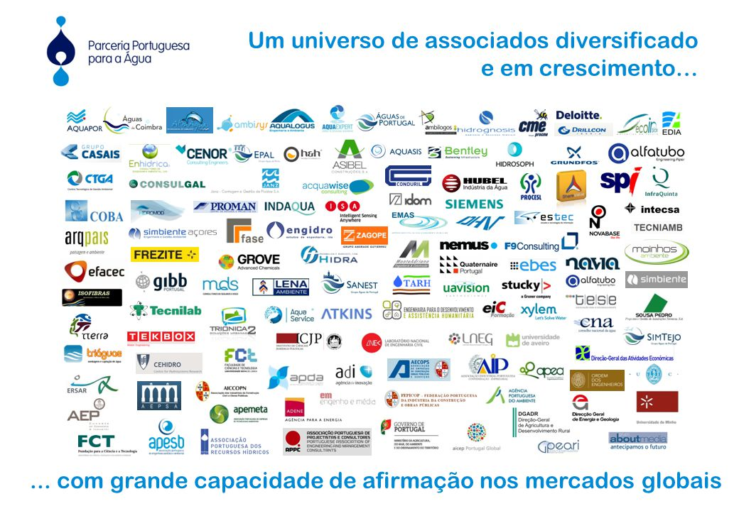Portugal adquiriu e desenvolveu experiência significativa Planeamento e gestão dos recursos hídricos Instituições para a gestão da água e governância Abastecimento, saneamento e regulação Planeamento e gestão da zona costeira Empreendimentos hidráulicos...