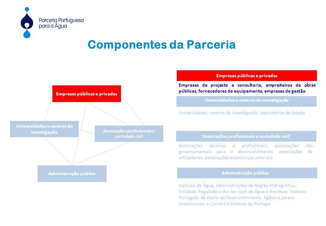 Administração pública Empresas públicas e privadas Universidades e centros de investigação Associações profissionais e sociedade civil Universidades e centros de investigação Administração pública Instituto da Água, Administrações de Região Hidrográfica, Entidade Reguladora dos Serviços de Água e Resíduos, Instituto Português de Apoio ao Desenvolvimento, Agência para o Investimento e Comércio Externo de Portugal Associações técnicas e profissionais, associações não governamentais para o desenvolvimento, associações de utilizadores, associações económicas setoriais Associações profissionais e sociedade civil Empresas públicas e privadas Universidades, centros de investigação, laboratórios de Estado Componentes da Parceria Empresas públicas e privadas Empresas de projecto e consultoria, empreiteiros de obras públicas, fornecedores de equipamento, empresas de gestão