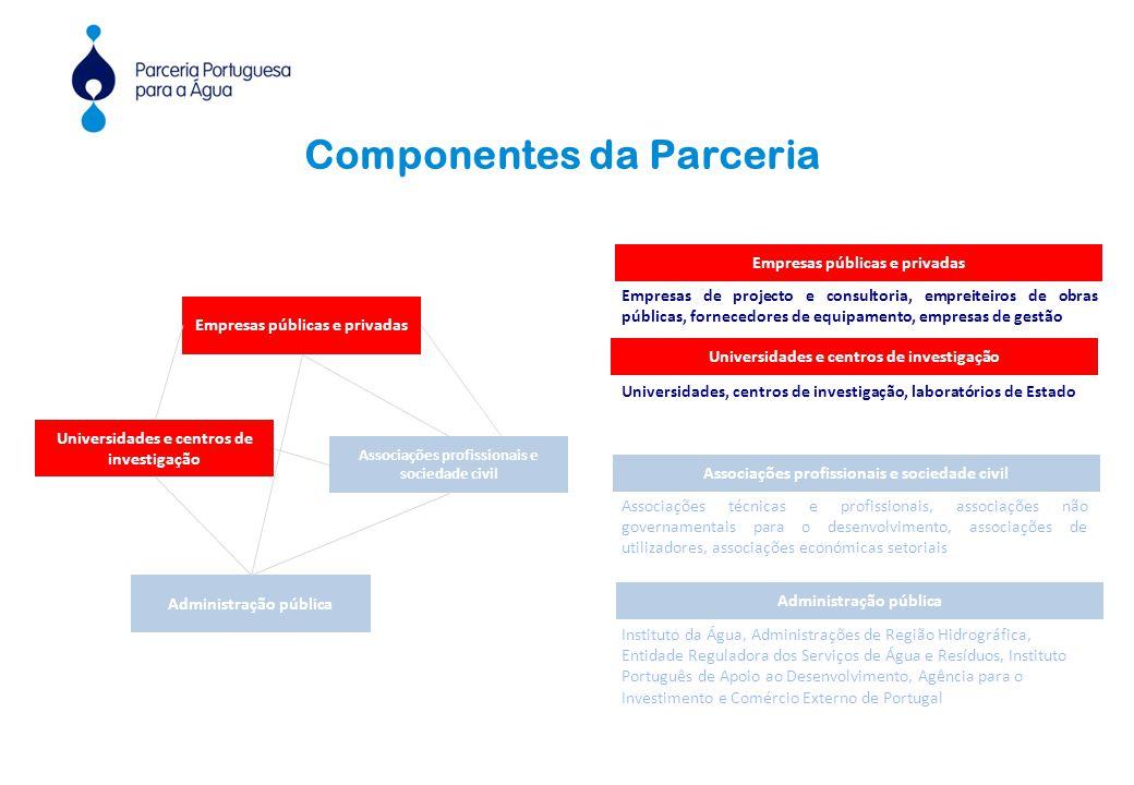 Administração pública Empresas públicas e privadas Universidades e centros de investigação Associações profissionais e sociedade civil Instituto da Água, Administrações de Região Hidrográfica, Entidade Reguladora dos Serviços de Água e Resíduos, Instituto Português de Apoio ao Desenvolvimento, Agência para o Investimento e Comércio Externo de Portugal Associações técnicas e profissionais, associações não governamentais para o desenvolvimento, associações de utilizadores, associações económicas setoriais Associações profissionais e sociedade civil Administração pública Componentes da Parceria Universidades e centros de investigação Universidades, centros de investigação, laboratórios de Estado Empresas públicas e privadas Empresas de projecto e consultoria, empreiteiros de obras públicas, fornecedores de equipamento, empresas de gestão