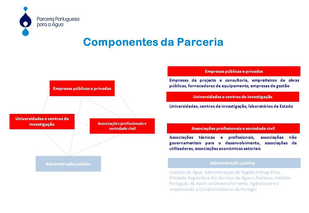 Administração pública Empresas públicas e privadas Universidades e centros de investigação Associações profissionais e sociedade civil Instituto da Ág