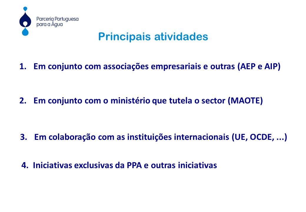 2.Em conjunto com o ministério que tutela o sector (MAOTE) Principais atividades 1.Em conjunto com associações empresariais e outras (AEP e AIP) 3.Em
