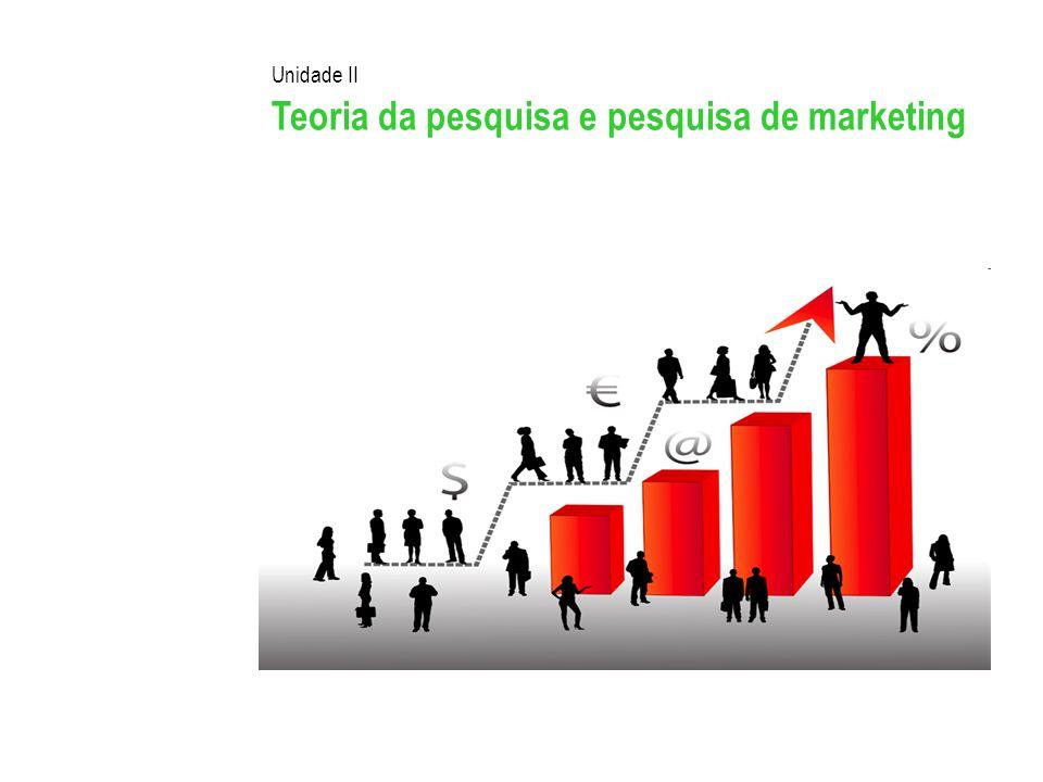 Unidade II.Teoria da pesquisa e pesquisa de marketing 5.