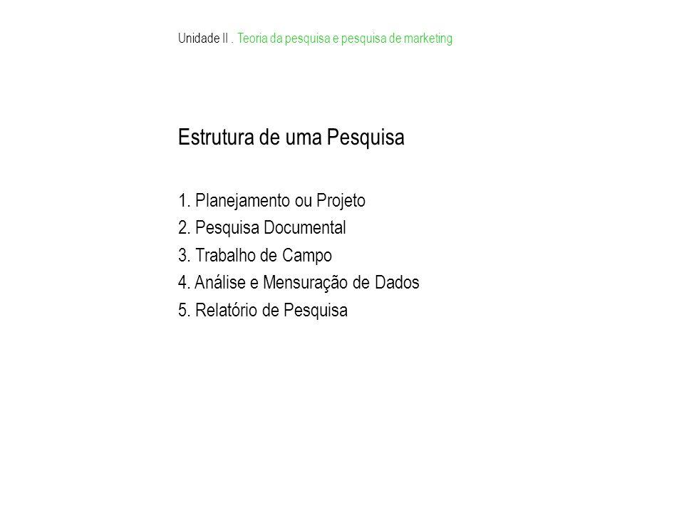 Unidade II. Teoria da pesquisa e pesquisa de marketing Estrutura de uma Pesquisa 1. Planejamento ou Projeto 2. Pesquisa Documental 3. Trabalho de Camp