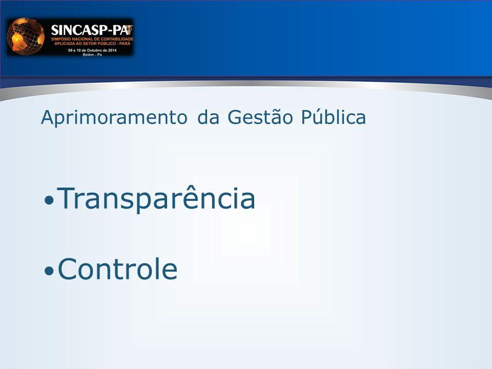 Aprimoramento da Gestão Pública Transparência Controle