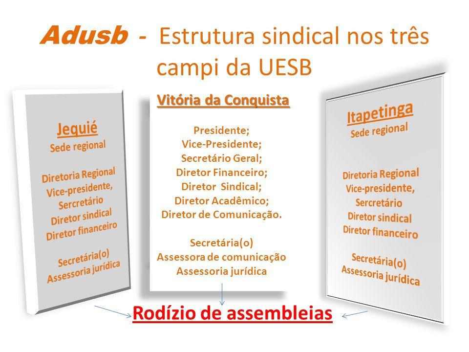 Adusb - Estrutura sindical nos três campi da UESB Rodízio de assembleias Vitória da Conquista Presidente; Vice-Presidente; Secretário Geral; Diretor F