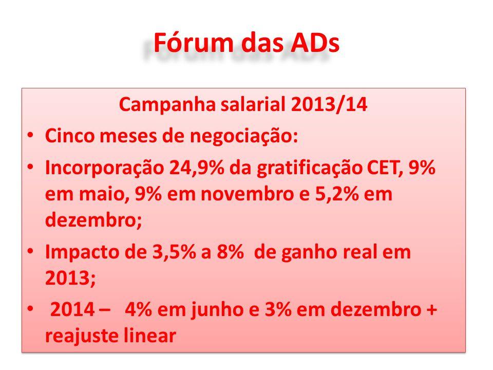 Fórum das ADs Campanha salarial 2013/14 Cinco meses de negociação: Incorporação 24,9% da gratificação CET, 9% em maio, 9% em novembro e 5,2% em dezemb