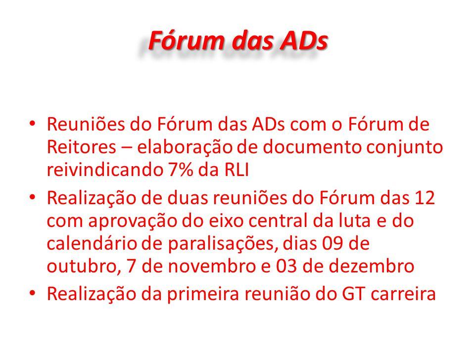 Fórum das ADs Reuniões do Fórum das ADs com o Fórum de Reitores – elaboração de documento conjunto reivindicando 7% da RLI Realização de duas reuniões