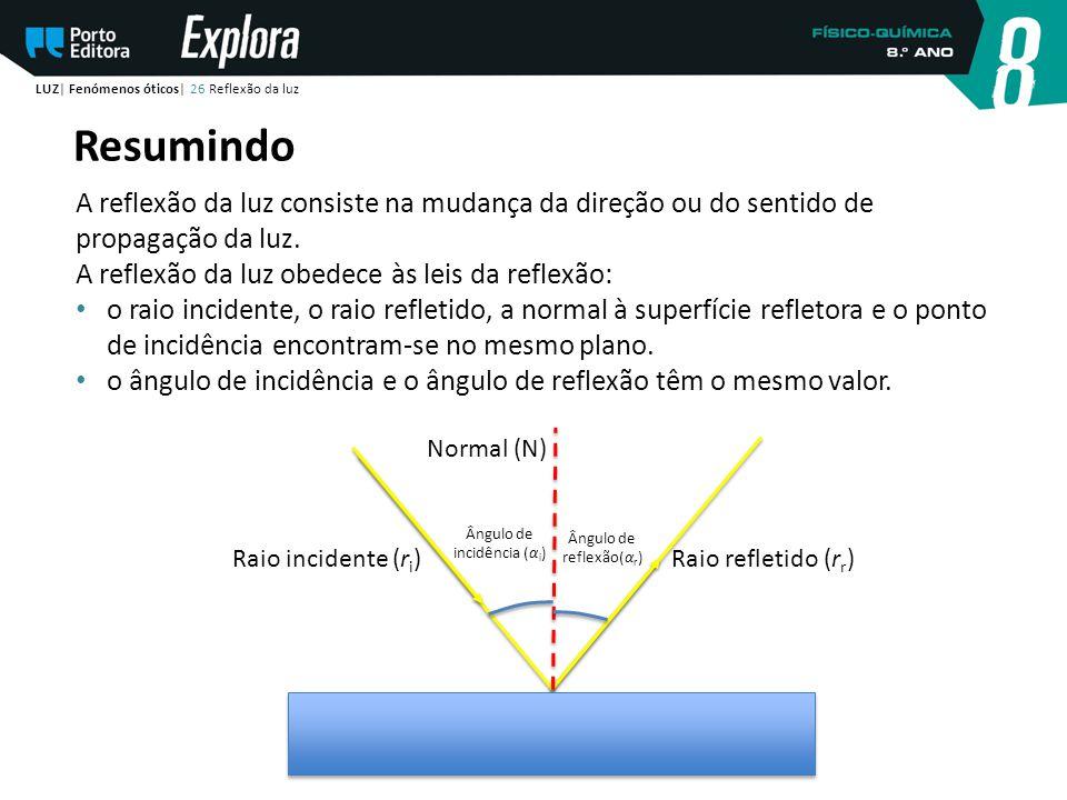 Resumindo A reflexão da luz consiste na mudança da direção ou do sentido de propagação da luz. A reflexão da luz obedece às leis da reflexão: o raio i