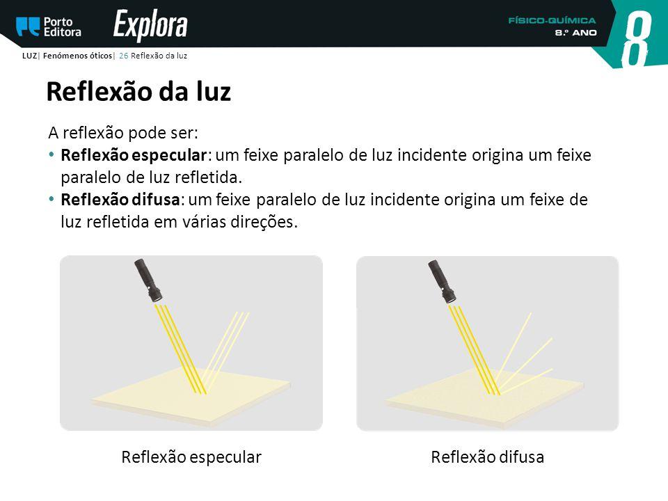 Reflexão da luz LUZ| Fenómenos óticos| 26 Reflexão da luz A reflexão pode ser: Reflexão especular: um feixe paralelo de luz incidente origina um feixe