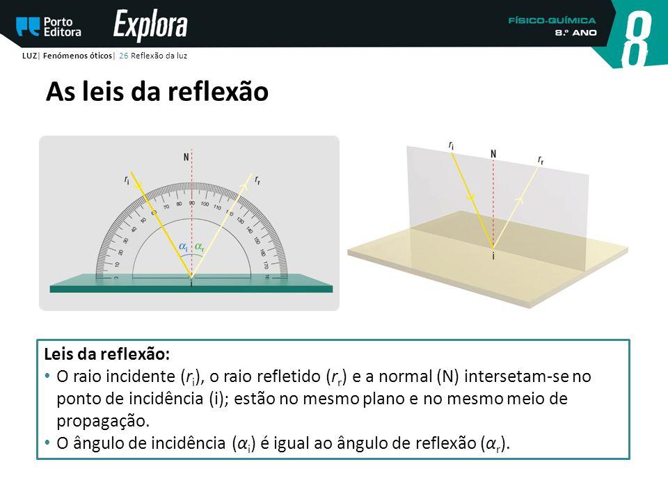 As leis da reflexão LUZ| Fenómenos óticos| 26 Reflexão da luz Leis da reflexão: O raio incidente (r i ), o raio refletido (r r ) e a normal (N) inters