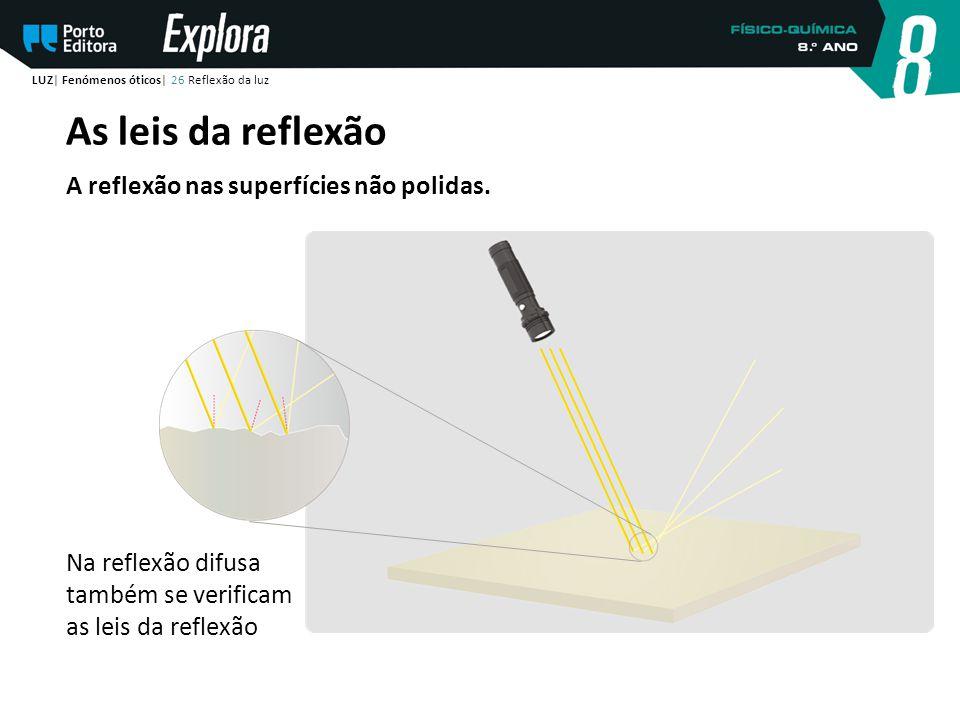 LUZ| Fenómenos óticos| 26 Reflexão da luz As leis da reflexão A reflexão nas superfícies não polidas. Na reflexão difusa também se verificam as leis d