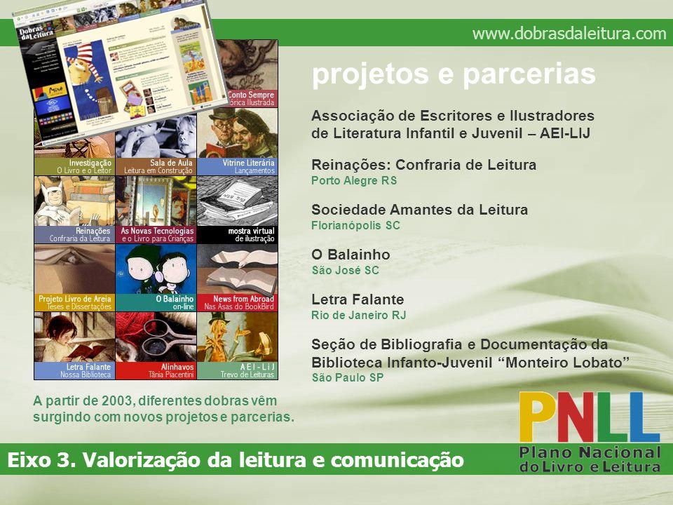 Imagens do Web-Giro Ilustrado com Angela Lago, André Neves e Elisabeth Teixeira Eixo 3.