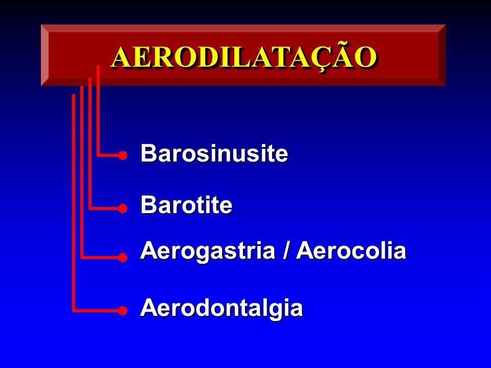 AERODILATAÇÃOAERODILATAÇÃO Barosinusite Barotite Aerogastria / Aerocolia Aerodontalgia