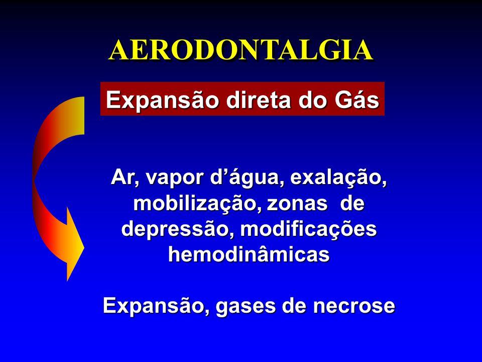 Expansão direta do Gás AERODONTALGIAAERODONTALGIA Ar, vapor d'água, exalação, mobilização, zonas de depressão, modificações hemodinâmicas Expansão, ga