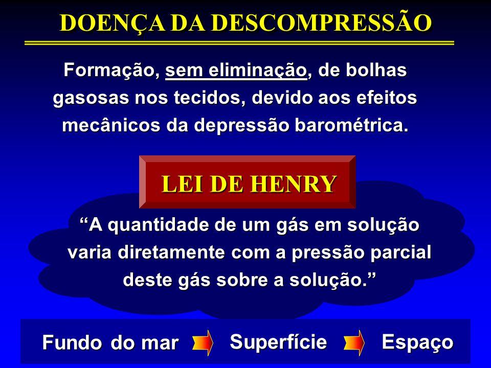 """""""A quantidade de um gás em solução varia diretamente com a pressão parcial deste gás sobre a solução."""" LEI DE HENRY DOENÇA DA DESCOMPRESSÃO Formação,"""