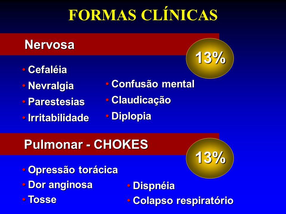 FORMAS CLÍNICAS CefaléiaCefaléia NevralgiaNevralgia ParestesiasParestesias IrritabilidadeIrritabilidade Nervosa 13% Opressão torácicaOpressão torácica