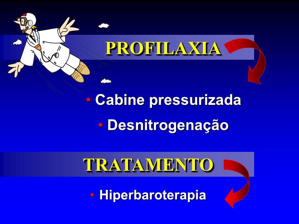 PROFILAXIAPROFILAXIA Cabine pressurizadaCabine pressurizada DesnitrogenaçãoDesnitrogenação HiperbaroterapiaHiperbaroterapiaTRATAMENTOTRATAMENTO