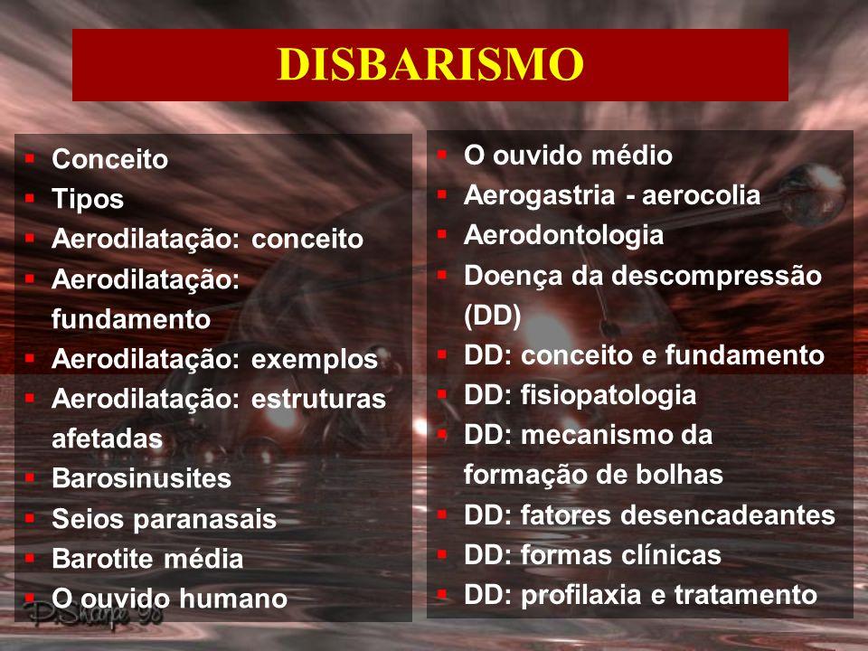 DISBARISMODISBARISMO Conceito Estados Patológicos Decorrentes das Variações da Pressão Ambiente (excluindo hipóxia)