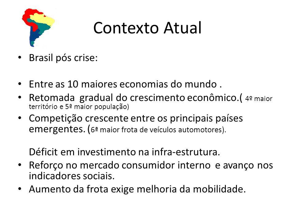 Contexto Atual Brasil pós crise: Entre as 10 maiores economias do mundo. Retomada gradual do crescimento econômico.( 4º maior território e 5ª maior po