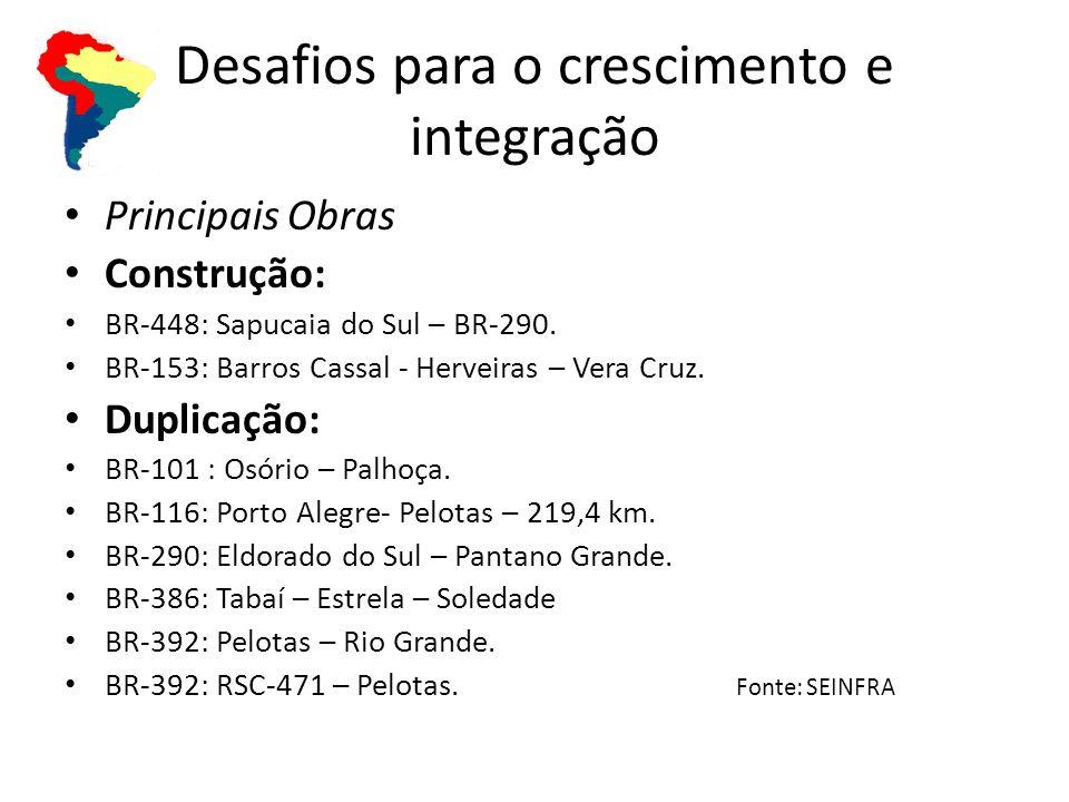 Desafios para o crescimento e integração Principais Obras Construção: BR-448: Sapucaia do Sul – BR-290. BR-153: Barros Cassal - Herveiras – Vera Cruz.