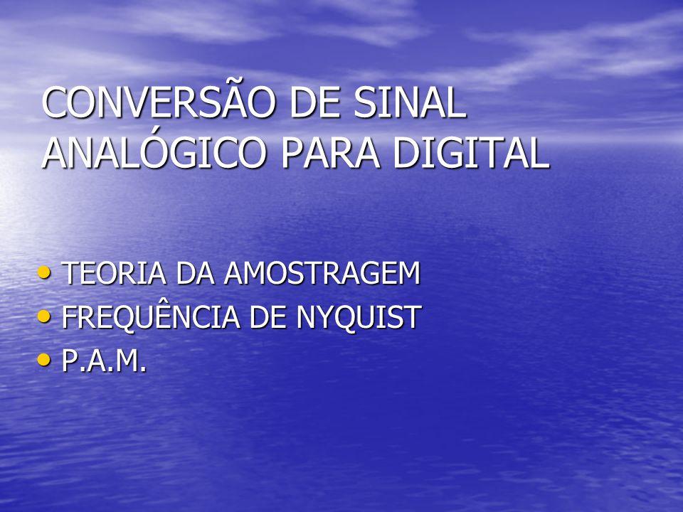 CONVERSÃO DE SINAL ANALÓGICO PARA DIGITAL TEORIA DA AMOSTRAGEM TEORIA DA AMOSTRAGEM FREQUÊNCIA DE NYQUIST FREQUÊNCIA DE NYQUIST P.A.M.