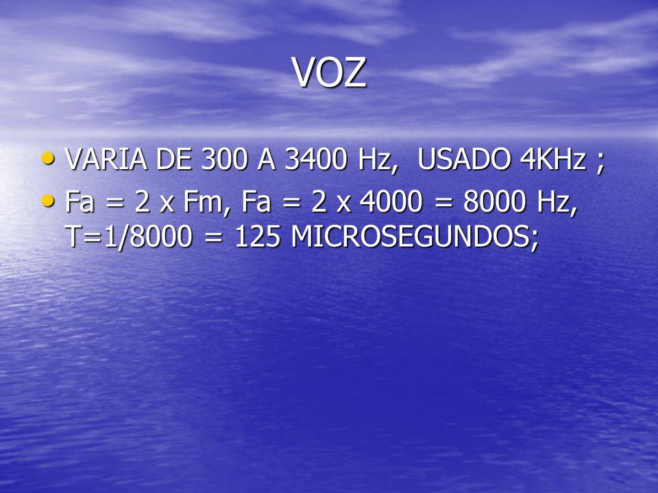 VOZ VOZ VARIA DE 300 A 3400 Hz, USADO 4KHz ; VARIA DE 300 A 3400 Hz, USADO 4KHz ; Fa = 2 x Fm, Fa = 2 x 4000 = 8000 Hz, T=1/8000 = 125 MICROSEGUNDOS; Fa = 2 x Fm, Fa = 2 x 4000 = 8000 Hz, T=1/8000 = 125 MICROSEGUNDOS;
