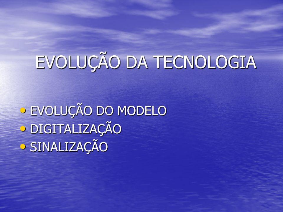EVOLUÇÃO DA TECNOLOGIA EVOLUÇÃO DA TECNOLOGIA EVOLUÇÃO DO MODELO EVOLUÇÃO DO MODELO DIGITALIZAÇÃO DIGITALIZAÇÃO SINALIZAÇÃO SINALIZAÇÃO