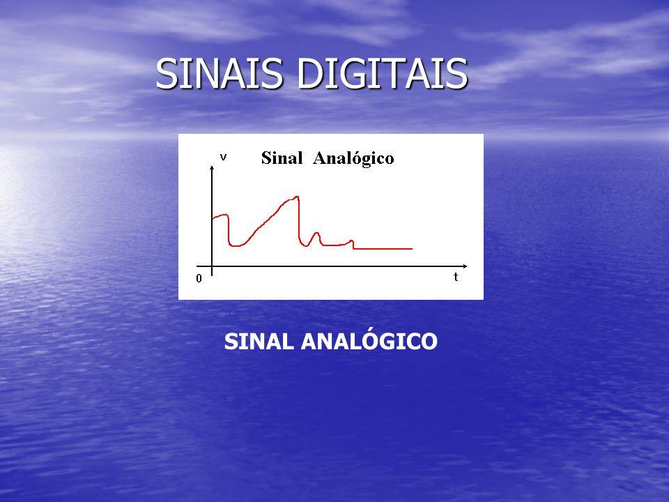 SINAIS DIGITAIS SINAIS DIGITAIS SINAL ANALÓGICO