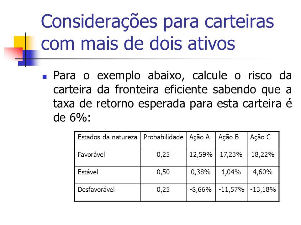 Considerações para carteiras com mais de dois ativos Para o exemplo abaixo, calcule o risco da carteira da fronteira eficiente sabendo que a taxa de r