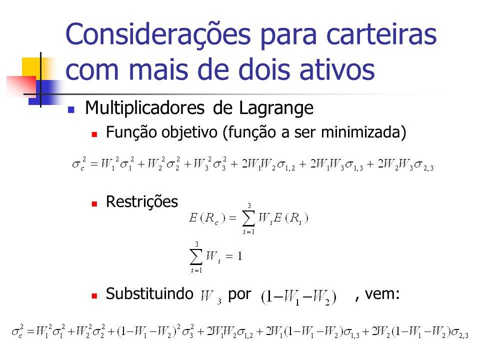 Considerações para carteiras com mais de dois ativos Multiplicadores de Lagrange Função objetivo (função a ser minimizada) Restrições Substituindo por