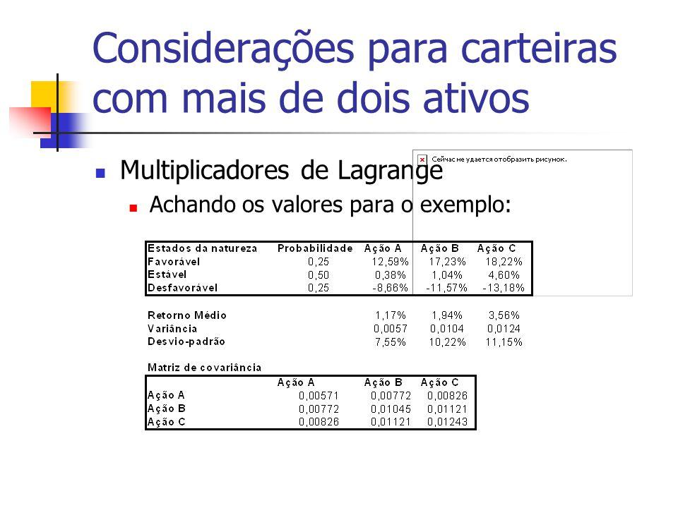 Considerações para carteiras com mais de dois ativos Multiplicadores de Lagrange Achando os valores para o exemplo: