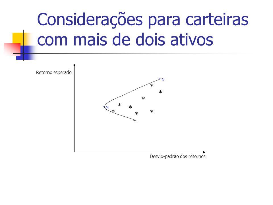 Considerações para carteiras com mais de dois ativos As preferências de dois investidores A e B diante de carteiras dispostas na fronteira eficiente são dadas por suas respectivas curvas de indiferença.