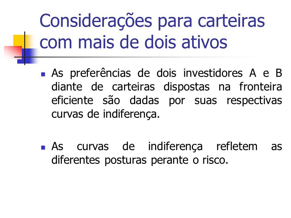 Considerações para carteiras com mais de dois ativos As preferências de dois investidores A e B diante de carteiras dispostas na fronteira eficiente s