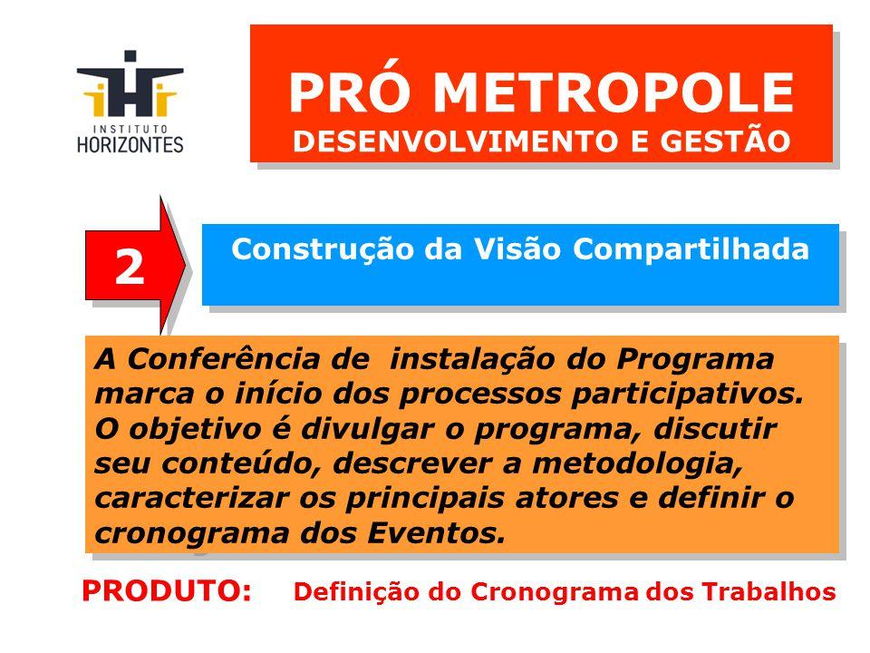 2 2 Construção da Visão Compartilhada A Conferência de instalação do Programa marca o início dos processos participativos.
