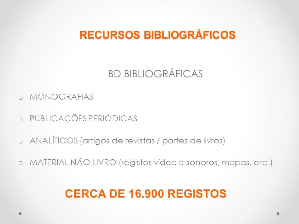 RECURSOS BIBLIOGRÁFICOS BD BIBLIOGRÁFICAS  MONOGRAFIAS  PUBLICAÇÕES PERIÓDICAS  ANALÍTICOS (artigos de revistas / partes de livros)  MATERIAL NÃO LIVRO (registos vídeo e sonoros, mapas, etc.) CERCA DE 16.900 REGISTOS