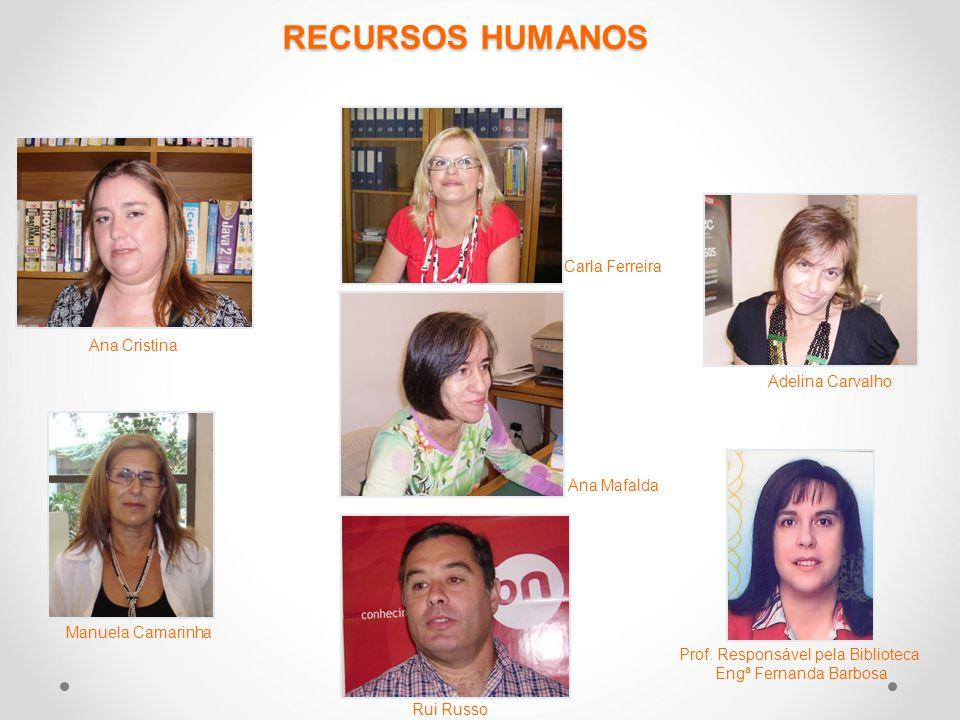 RECURSOS HUMANOS Ana Mafalda Adelina Carvalho Manuela Camarinha Rui Russo Prof.