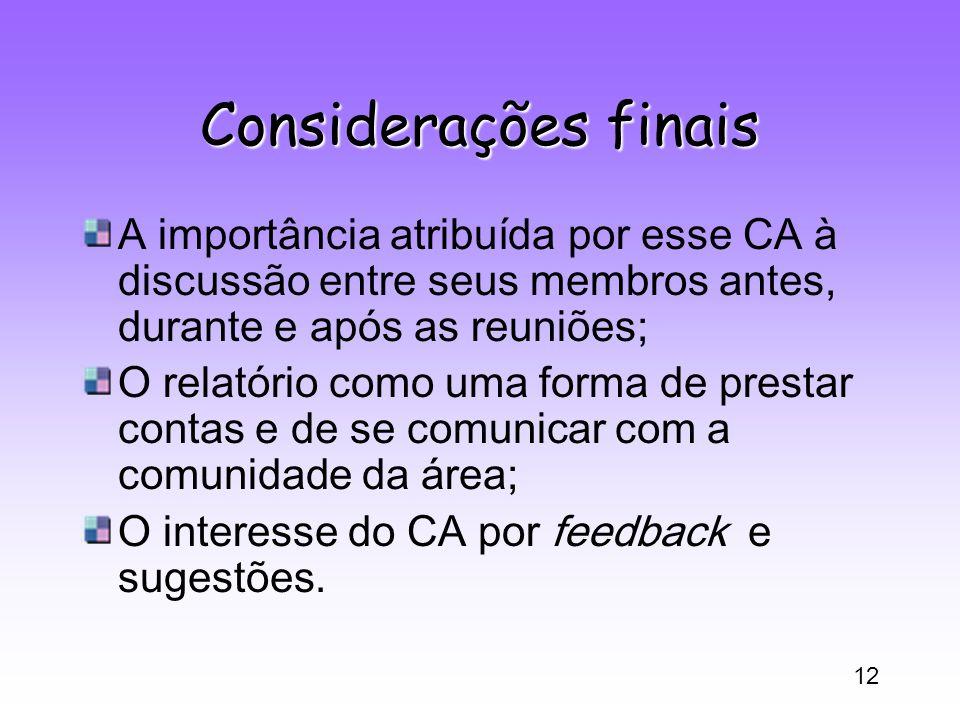 12 Considerações finais A importância atribuída por esse CA à discussão entre seus membros antes, durante e após as reuniões; O relatório como uma for