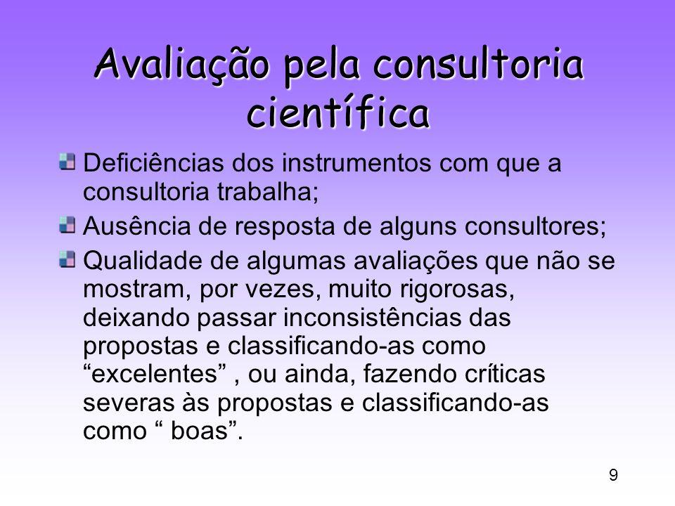 9 Avaliação pela consultoria científica Deficiências dos instrumentos com que a consultoria trabalha; Ausência de resposta de alguns consultores; Qual