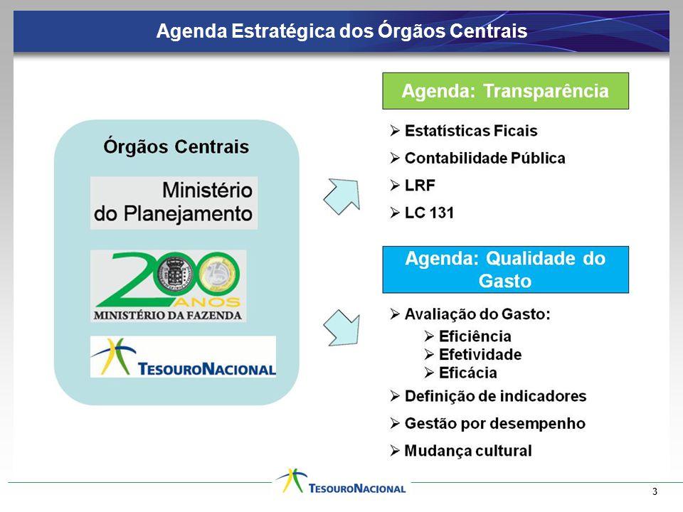 Agenda Estratégica dos Órgãos Centrais 3