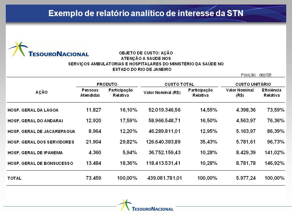 Exemplo de relatório analítico de interesse da STN