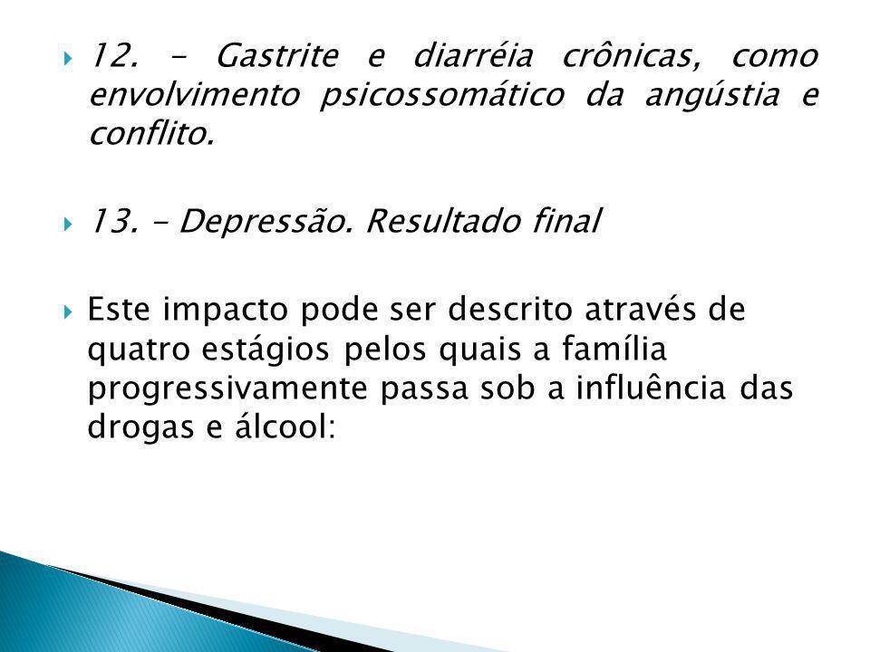  12.- Gastrite e diarréia crônicas, como envolvimento psicossomático da angústia e conflito.