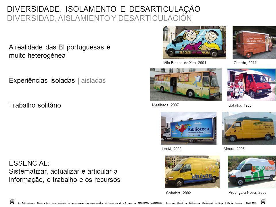 DIVERSIDADE, ISOLAMENTO E DESARTICULAÇÃO DIVERSIDAD, AISLAMIENTO Y DESARTICULACIÓN A realidade das BI portuguesas é muito heterogénea Experiências iso