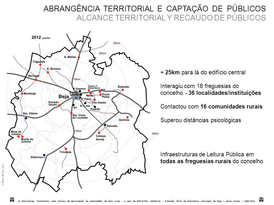 ABRANGÊNCIA TERRITORIAL E CAPTAÇÃO DE PÚBLICOS ALCANCE TERRITORIAL Y RECAUDO DE PÚBLICOS + 25km para lá do edifício central Interagiu com 18 freguesia