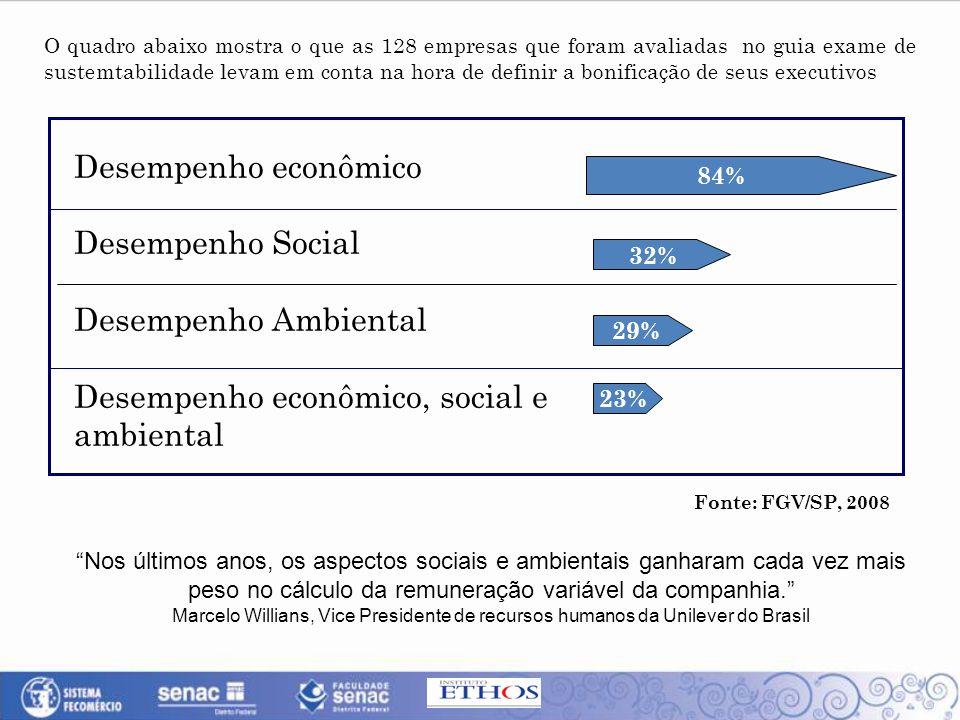 """""""Nos últimos anos, os aspectos sociais e ambientais ganharam cada vez mais peso no cálculo da remuneração variável da companhia."""" Marcelo Willians, Vi"""