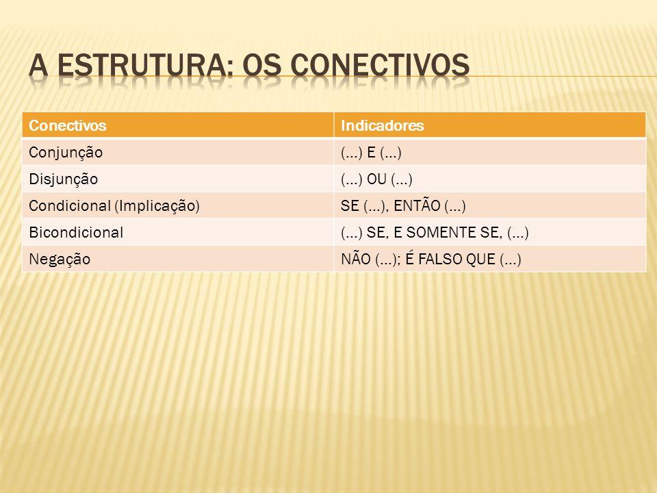 ConectivosIndicadores Conjunção(…) E (…) Disjunção(…) OU (…) Condicional (Implicação)SE (…), ENTÃO (…) Bicondicional(…) SE, E SOMENTE SE, (…) NegaçãoN