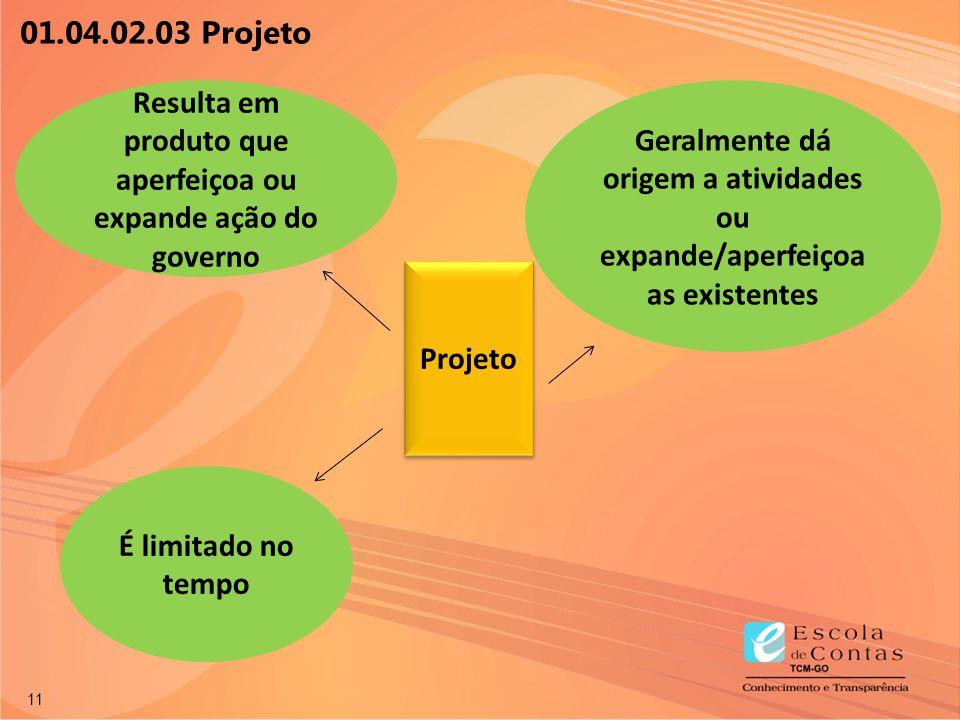 11 Projeto É limitado no tempo Resulta em produto que aperfeiçoa ou expande ação do governo Geralmente dá origem a atividades ou expande/aperfeiçoa as